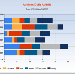 advisorchart